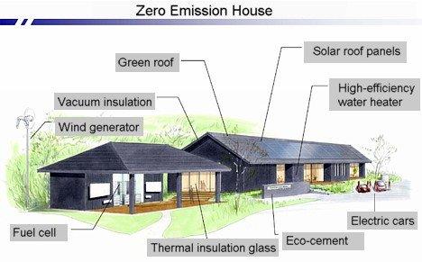 zero-emission-house1